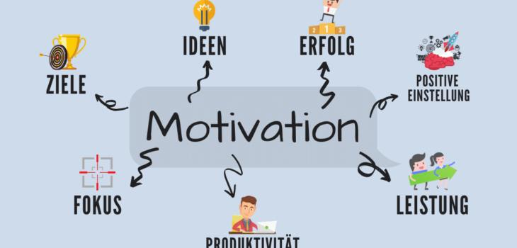 Motivation: Die ultimative Anleitung um dauerhaft motiviert zu bleiben