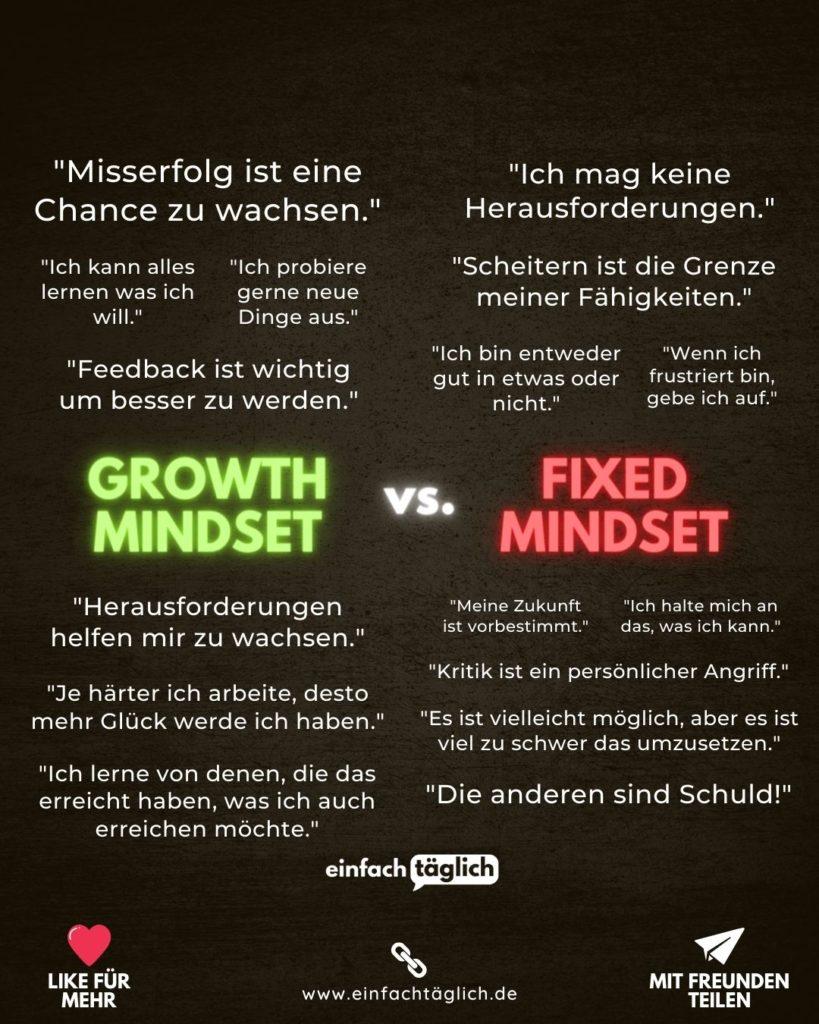 Fixed vs. Growth Mindset: Wie Deine Denkweise Dein Leben bestimmt