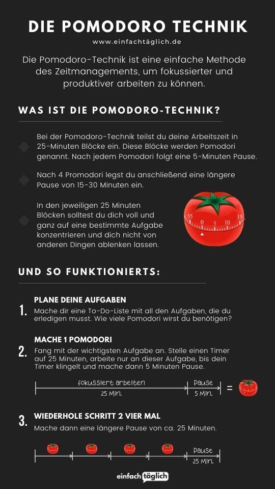 Die Pomodoro-Technik Zusammenfassung